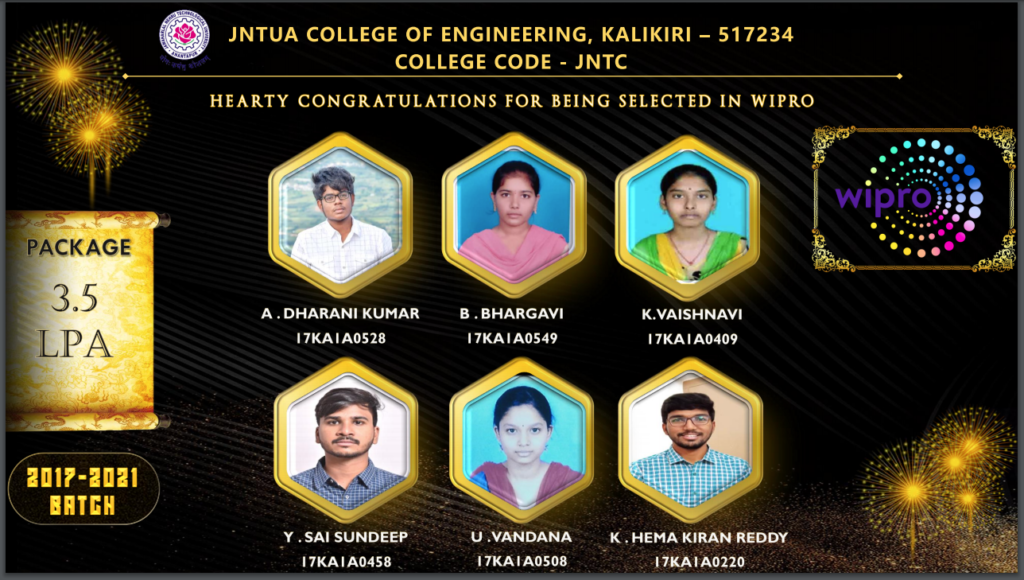 Wipro Placements