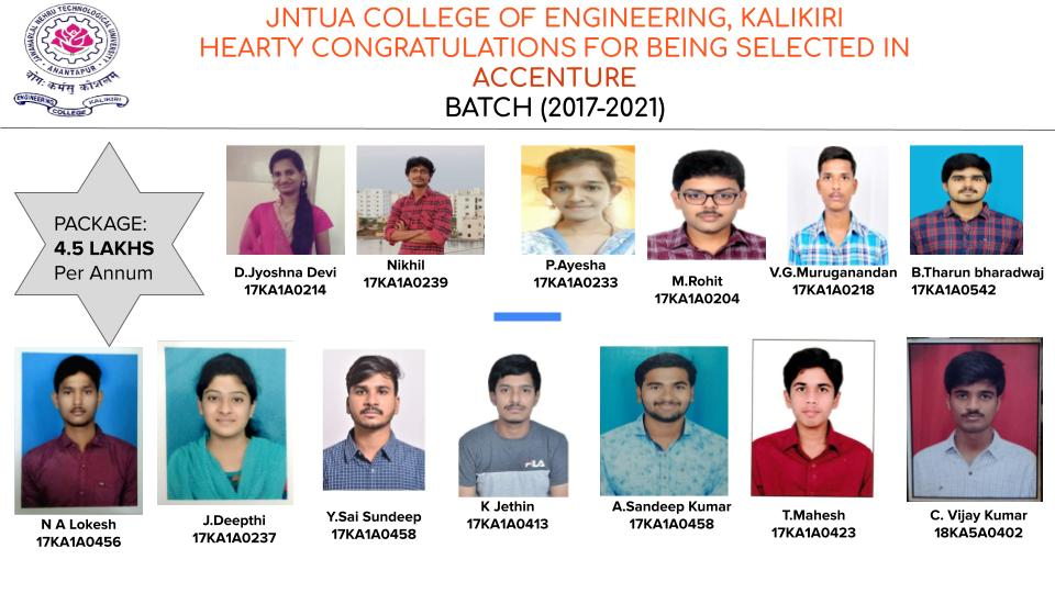 Placed Students in Accenture Phase-II